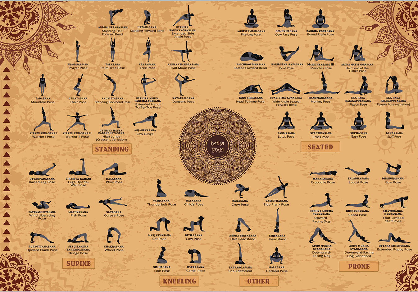 Hatha Yoga Poses And Names
